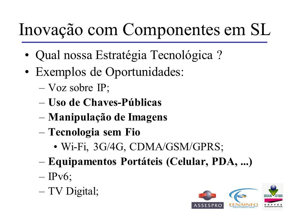 Inovação com Componentes em SL Qual nossa Estratégia Tecnológica ? Exemplos de Oportunidades: –Voz sobre IP; –Uso de Chaves-Públicas –Manipulação de I
