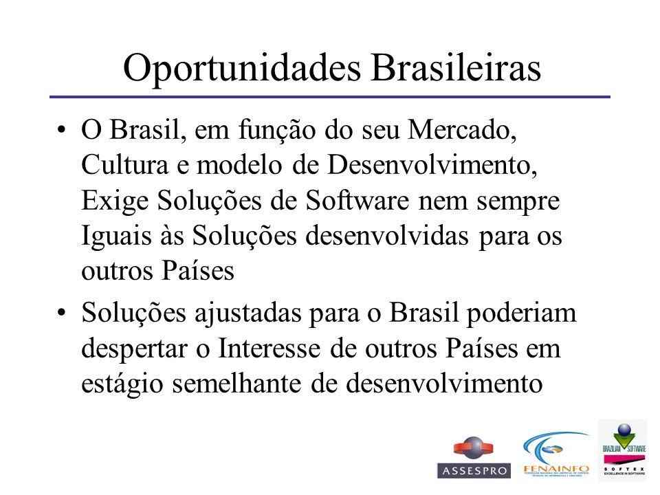 Oportunidades Brasileiras O Brasil, em função do seu Mercado, Cultura e modelo de Desenvolvimento, Exige Soluções de Software nem sempre Iguais às Sol