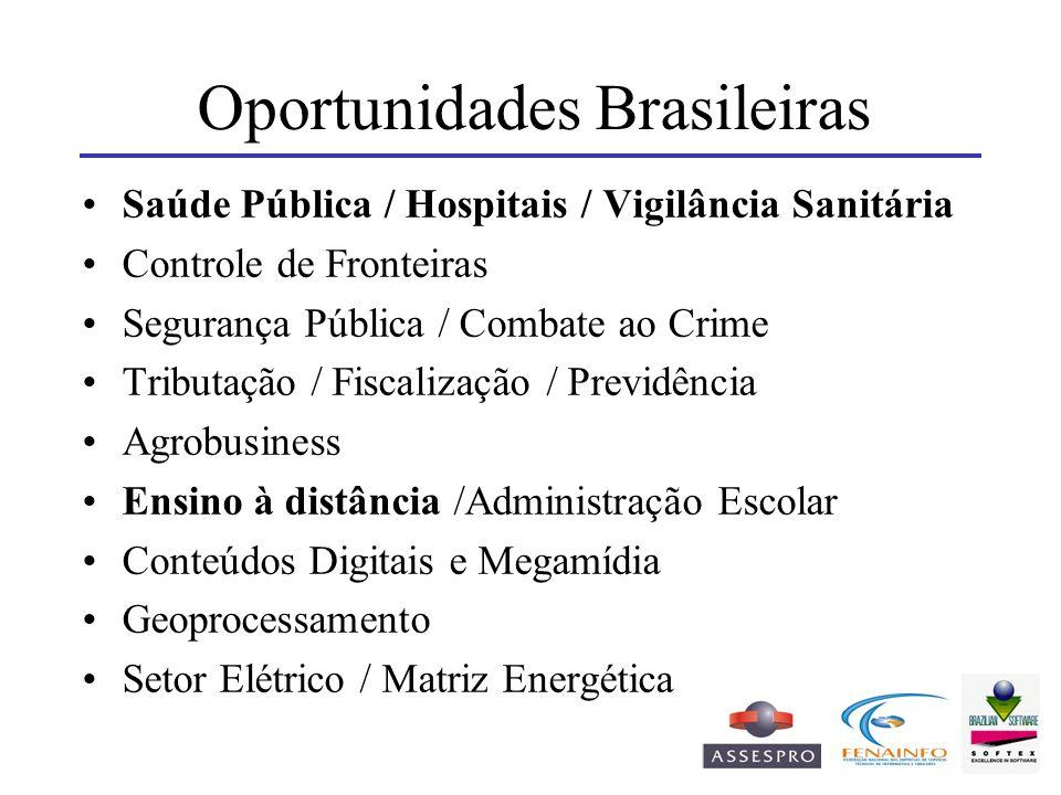 Oportunidades Brasileiras Saúde Pública / Hospitais / Vigilância Sanitária Controle de Fronteiras Segurança Pública / Combate ao Crime Tributação / Fi