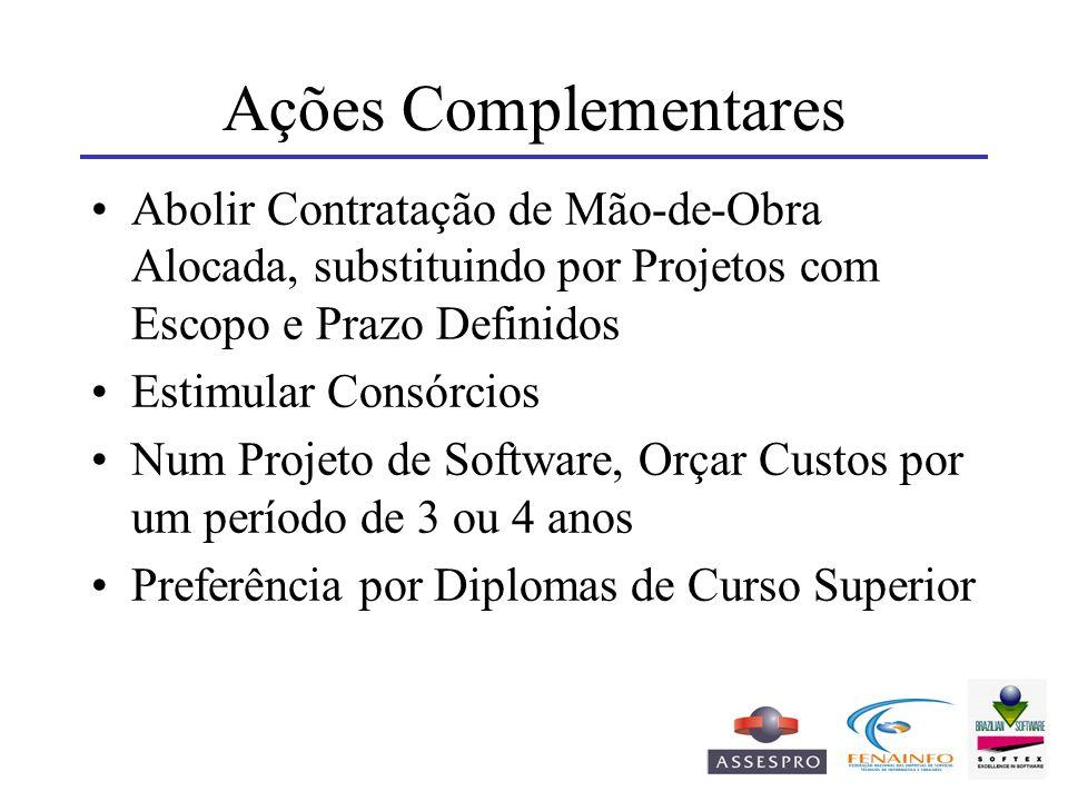 Ações Complementares Abolir Contratação de Mão-de-Obra Alocada, substituindo por Projetos com Escopo e Prazo Definidos Estimular Consórcios Num Projet