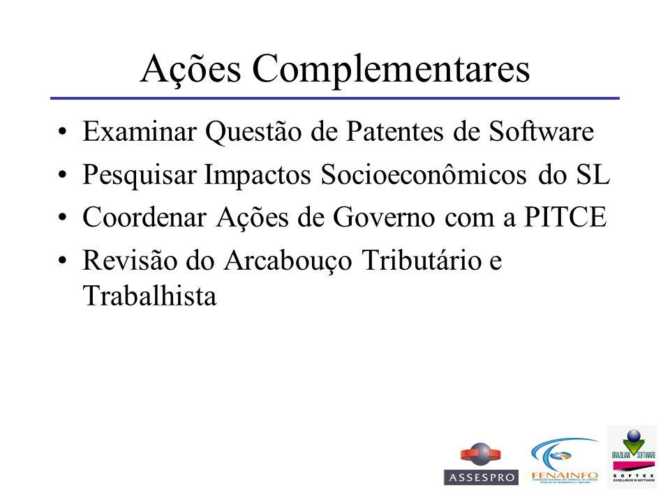 Ações Complementares Examinar Questão de Patentes de Software Pesquisar Impactos Socioeconômicos do SL Coordenar Ações de Governo com a PITCE Revisão
