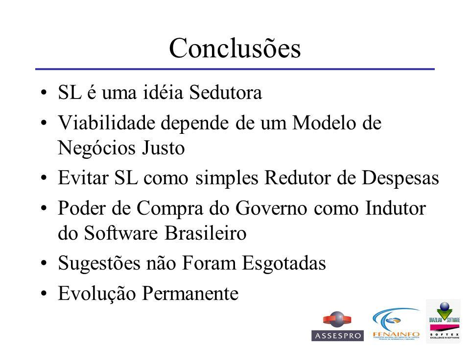 Conclusões SL é uma idéia Sedutora Viabilidade depende de um Modelo de Negócios Justo Evitar SL como simples Redutor de Despesas Poder de Compra do Go