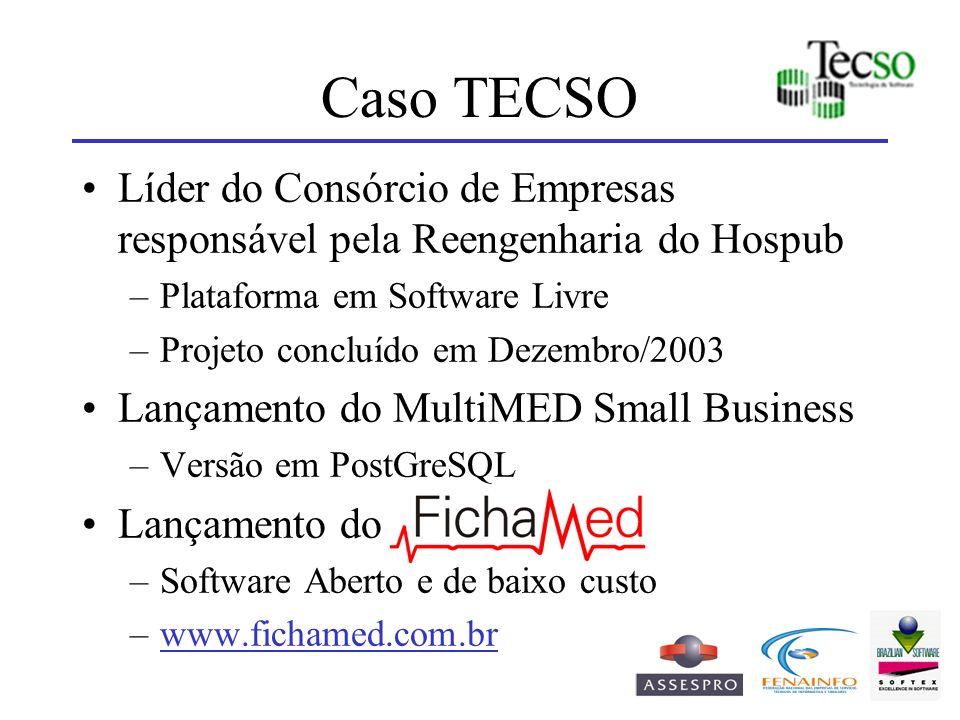 Caso TECSO Líder do Consórcio de Empresas responsável pela Reengenharia do Hospub –Plataforma em Software Livre –Projeto concluído em Dezembro/2003 La