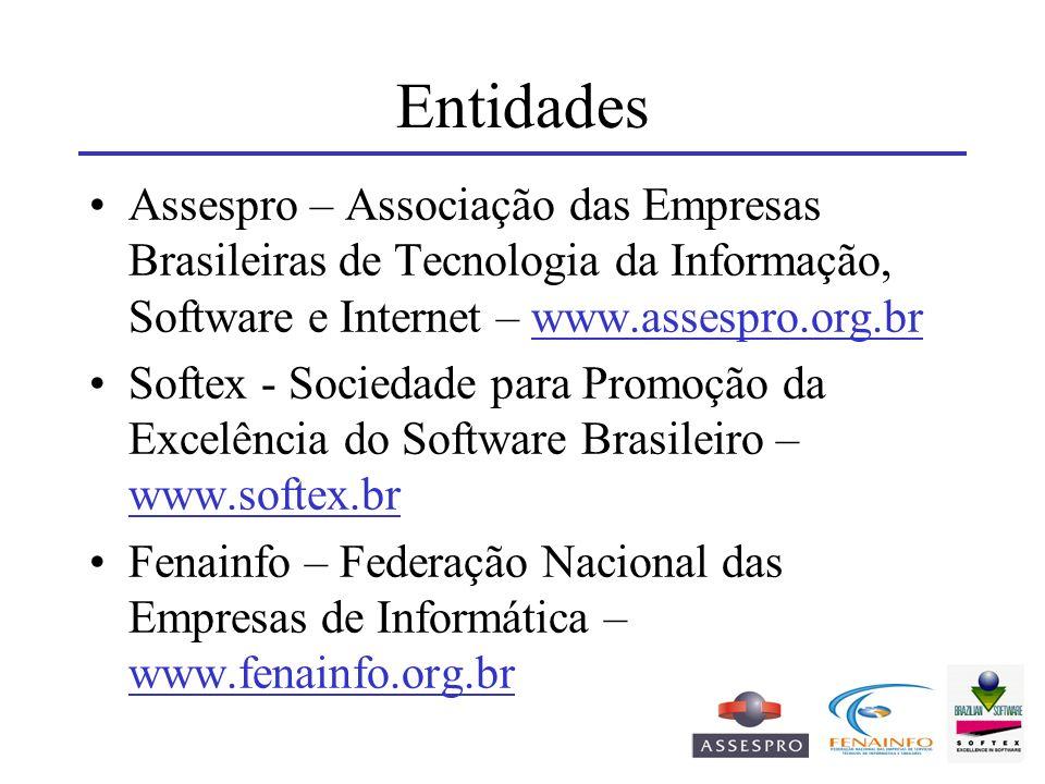 Entidades Assespro – Associação das Empresas Brasileiras de Tecnologia da Informação, Software e Internet – www.assespro.org.brwww.assespro.org.br Sof