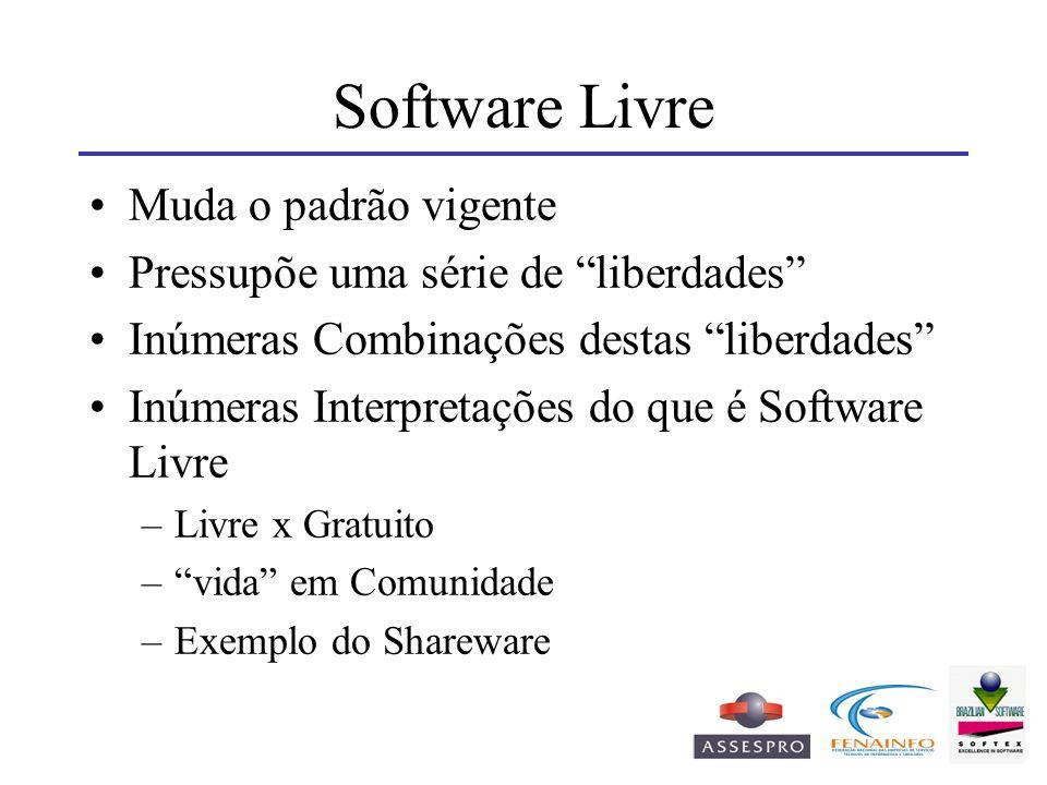Software Livre Muda o padrão vigente Pressupõe uma série de liberdades Inúmeras Combinações destas liberdades Inúmeras Interpretações do que é Softwar