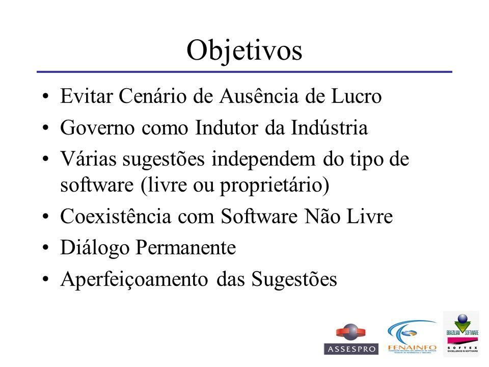 Objetivos Evitar Cenário de Ausência de Lucro Governo como Indutor da Indústria Várias sugestões independem do tipo de software (livre ou proprietário