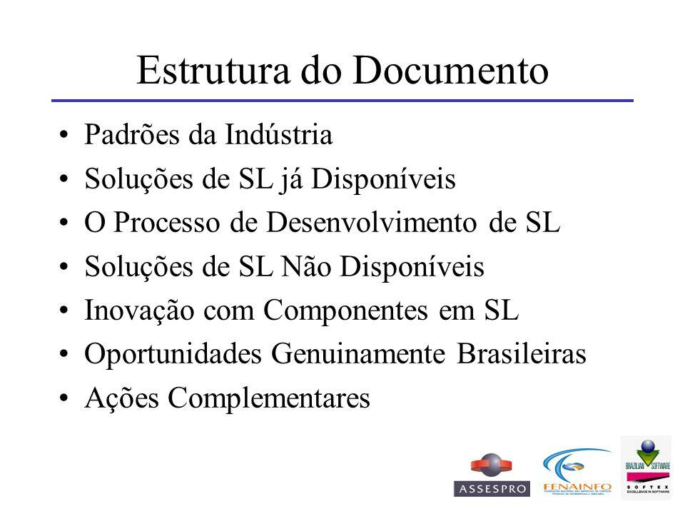 Estrutura do Documento Padrões da Indústria Soluções de SL já Disponíveis O Processo de Desenvolvimento de SL Soluções de SL Não Disponíveis Inovação
