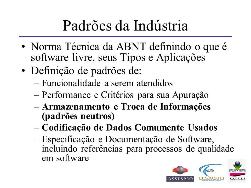 Padrões da Indústria Norma Técnica da ABNT definindo o que é software livre, seus Tipos e Aplicações Definição de padrões de: –Funcionalidade a serem