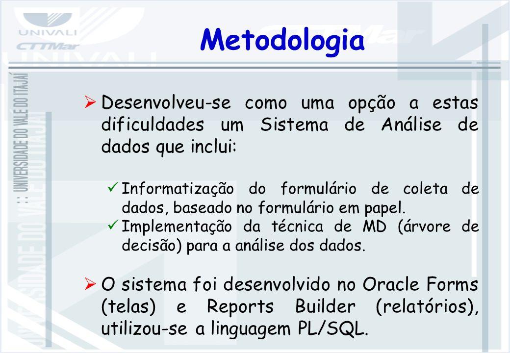 Metodologia Desenvolveu-se como uma opção a estas dificuldades um Sistema de Análise de dados que inclui: Informatização do formulário de coleta de dados, baseado no formulário em papel.