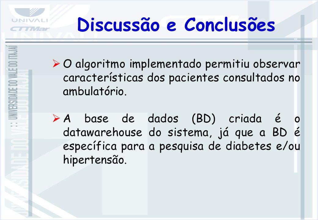 Discussão e Conclusões O algoritmo implementado permitiu observar características dos pacientes consultados no ambulatório.