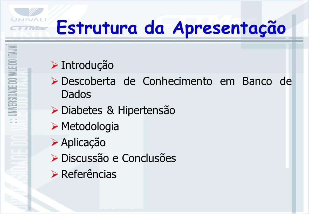 Estrutura da Apresentação Introdução Descoberta de Conhecimento em Banco de Dados Diabetes & Hipertensão Metodologia Aplicação Discussão e Conclusões Referências
