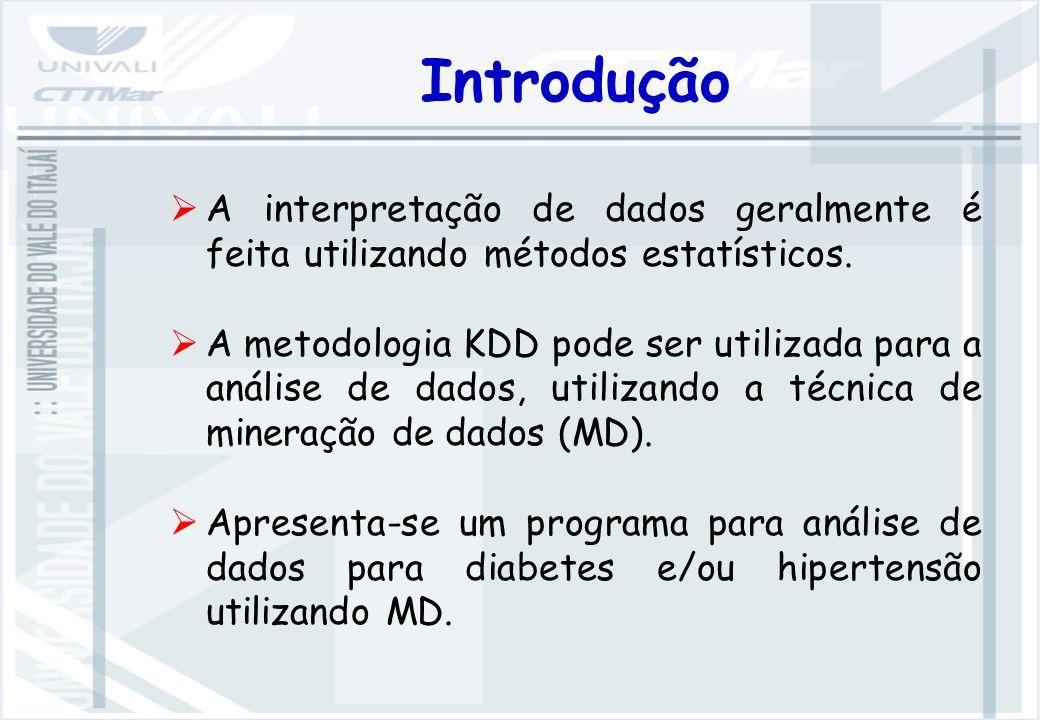 Introdução A interpretação de dados geralmente é feita utilizando métodos estatísticos.
