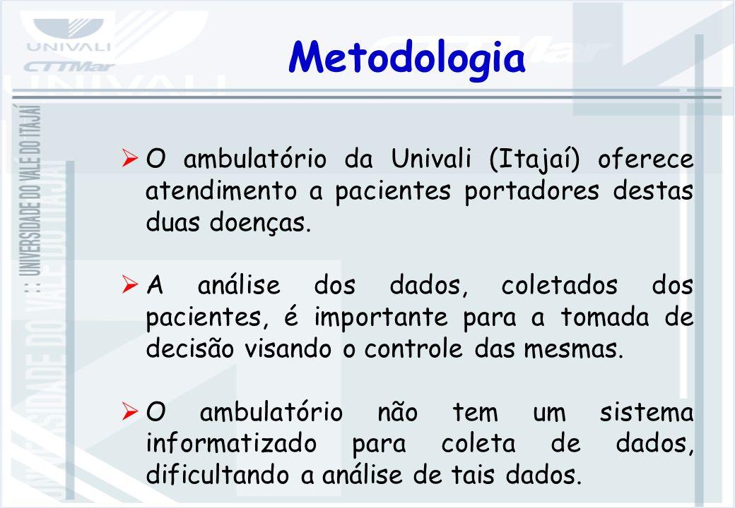 Metodologia O ambulatório da Univali (Itajaí) oferece atendimento a pacientes portadores destas duas doenças.