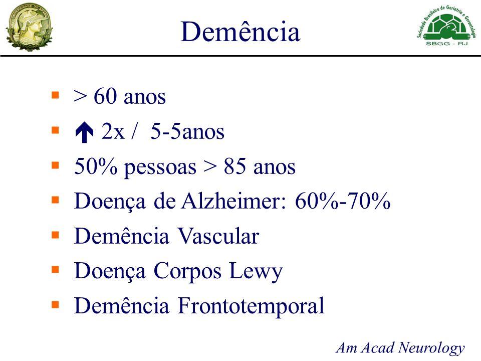 Demência > 60 anos 2x / 5-5anos 50% pessoas > 85 anos Doença de Alzheimer: 60%-70% Demência Vascular Doença Corpos Lewy Demência Frontotemporal Am Acad Neurology