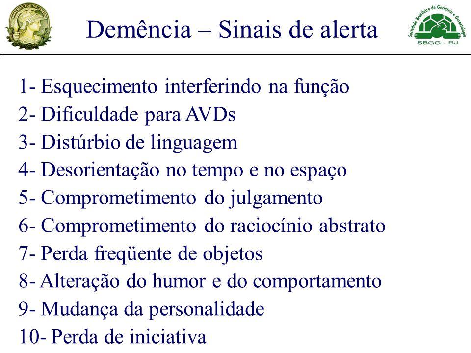 Demência – Sinais de alerta 1- Esquecimento interferindo na função 2- Dificuldade para AVDs 3- Distúrbio de linguagem 4- Desorientação no tempo e no e