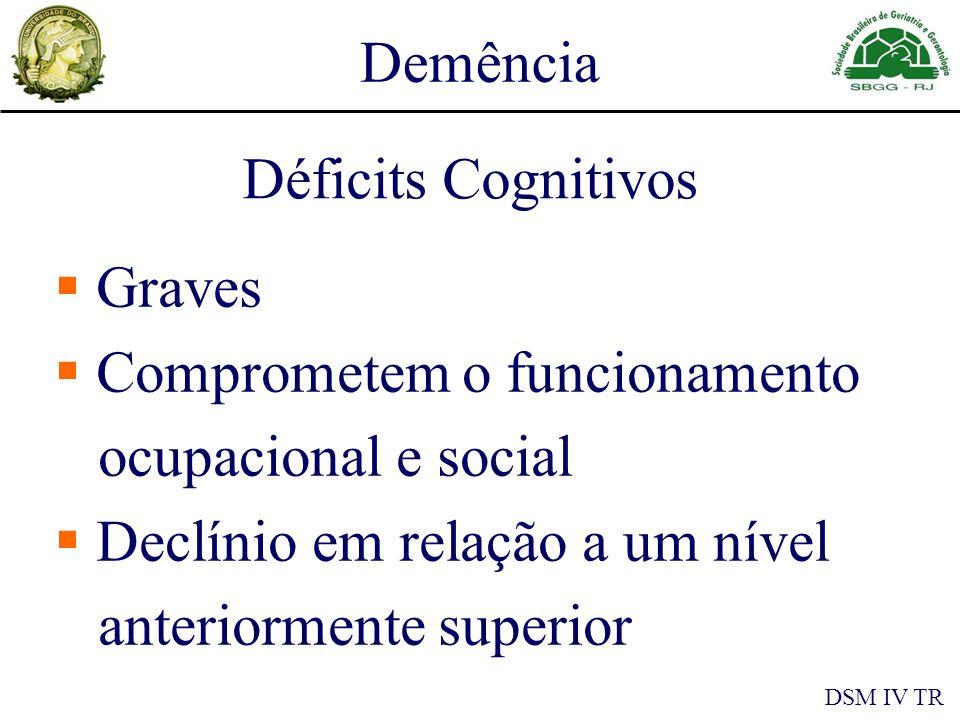 Doença de Alzheimer Leve a Moderada Inibidores de Colinesterase I-ChEs Efeitos Adversos – Hiperatividade Colinérgica Incidência e Intensidade Náusea Vômito Diarreia 10%