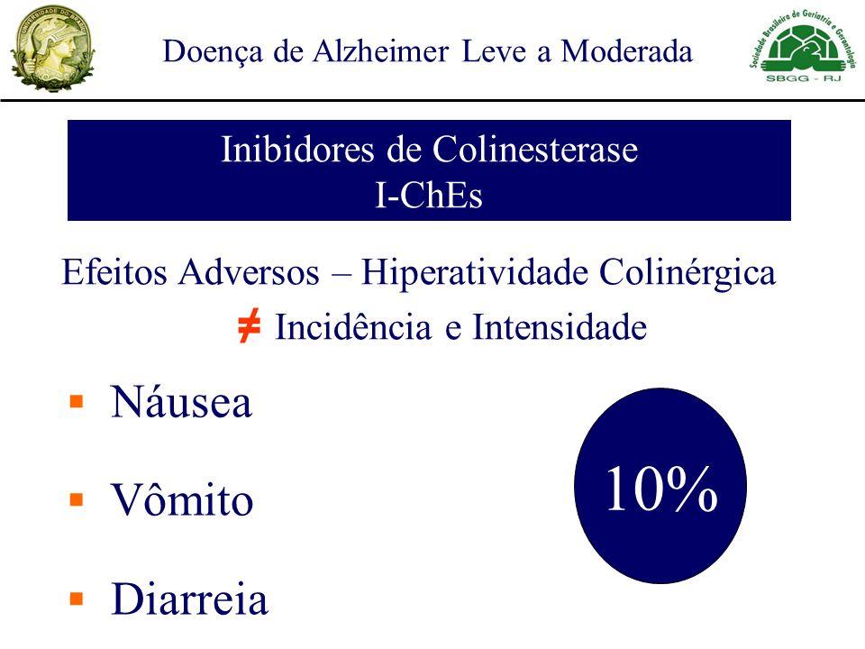 Doença de Alzheimer Leve a Moderada Inibidores de Colinesterase I-ChEs Efeitos Adversos – Hiperatividade Colinérgica Incidência e Intensidade Náusea V