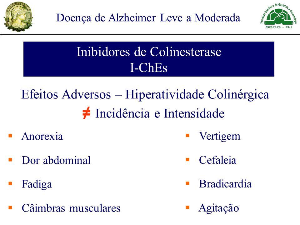 Doença de Alzheimer Leve a Moderada Inibidores de Colinesterase I-ChEs Efeitos Adversos – Hiperatividade Colinérgica Incidência e Intensidade Anorexia Dor abdominal Fadiga Câimbras musculares Vertigem Cefaleia Bradicardia Agitação
