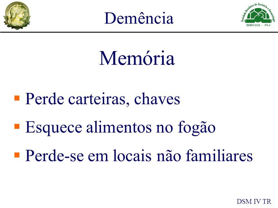 Demência Conceitos Atuais na Terapia da Doença de Alzheimer