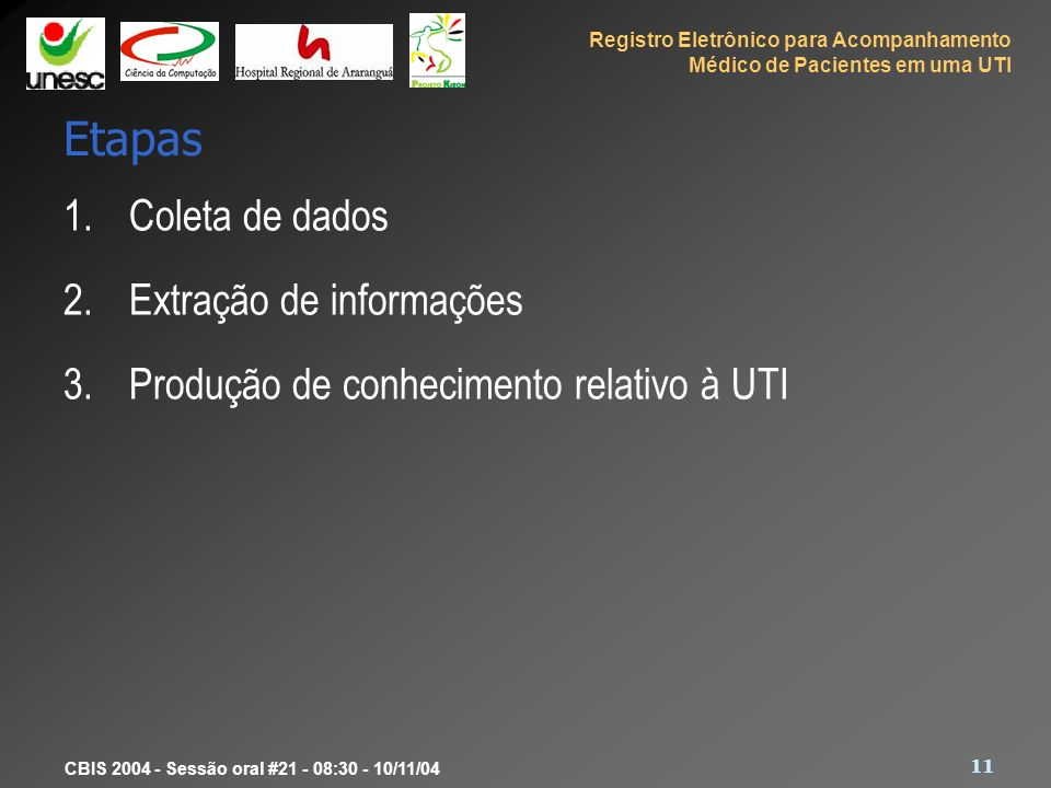 Registro Eletrônico para Acompanhamento Médico de Pacientes em uma UTI 11 CBIS 2004 - Sessão oral #21 - 08:30 - 10/11/04 Etapas 1.Coleta de dados 2.Ex