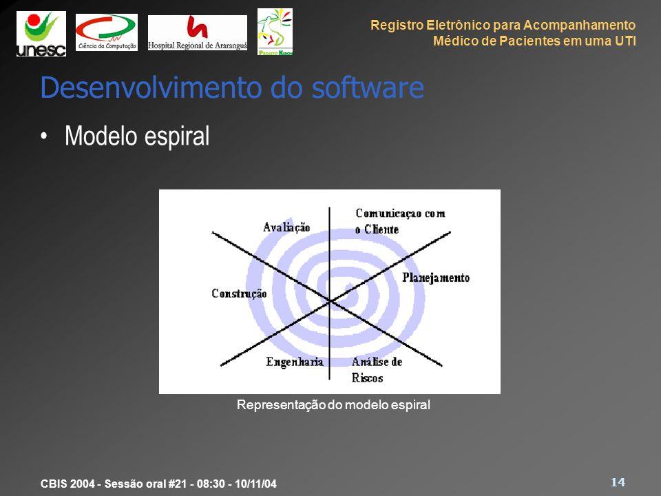 Registro Eletrônico para Acompanhamento Médico de Pacientes em uma UTI 14 CBIS 2004 - Sessão oral #21 - 08:30 - 10/11/04 Desenvolvimento do software M
