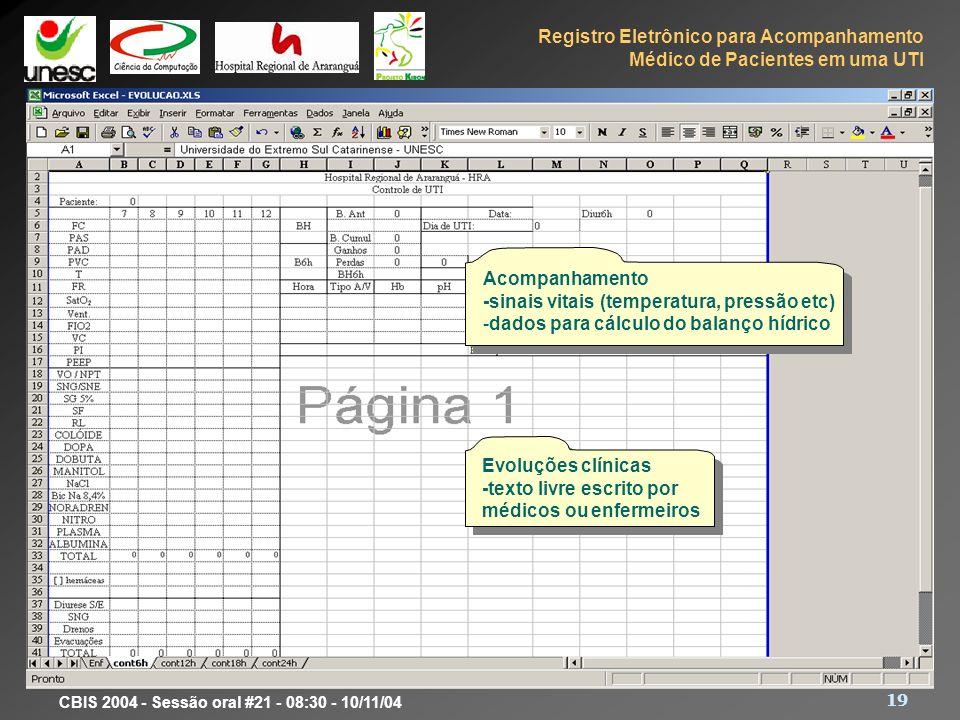 Registro Eletrônico para Acompanhamento Médico de Pacientes em uma UTI 19 CBIS 2004 - Sessão oral #21 - 08:30 - 10/11/04 Acompanhamento -sinais vitais