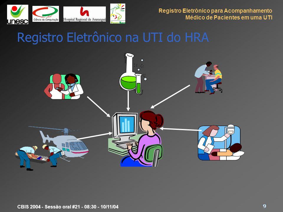 Registro Eletrônico para Acompanhamento Médico de Pacientes em uma UTI 9 CBIS 2004 - Sessão oral #21 - 08:30 - 10/11/04 Registro Eletrônico na UTI do