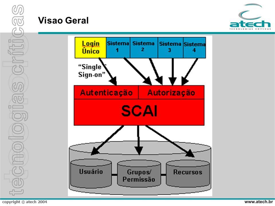 copyright © atech 2004 O que é o SCAI? Sistema de Controle de Acesso Integrado Solução multi-plataforma (100% Java) Ferramentas open-source e gratuita
