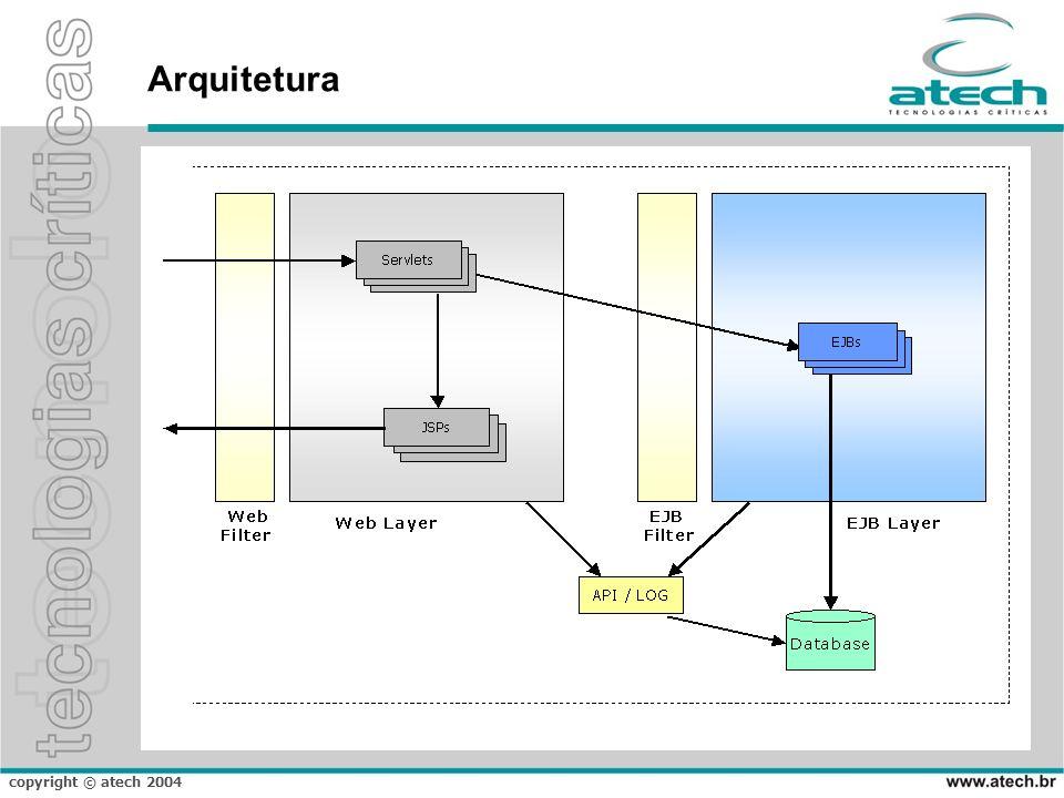 copyright © atech 2004 Principais Módulos Web Filter Validar as regras de acesso a páginas web EJB Filter 2 o Nível de segurança, valida regras de acesso aos métodos API Utilizada pelas aplicações, para controles mais específicos Log Armazenamento de informações de execução da aplicação Módulo de Gerenciamento Interface web para configuração e monitoração de todas as aplicações integradas ao SCAI.