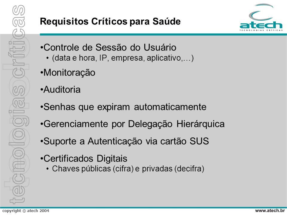 copyright © atech 2004 Requisitos Comuns Módulo de Gerenciamento de usuários, grupos, perfis e permissões Autenticação Autorização Criptografia Função