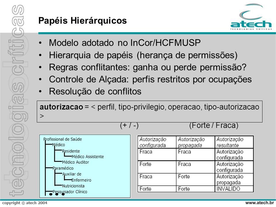 copyright © atech 2004 Papéis Hierárquicos Modelo adotado no InCor/HCFMUSP Hierarquia de papéis (herança de permissões) Regras conflitantes: ganha ou perde permissão.