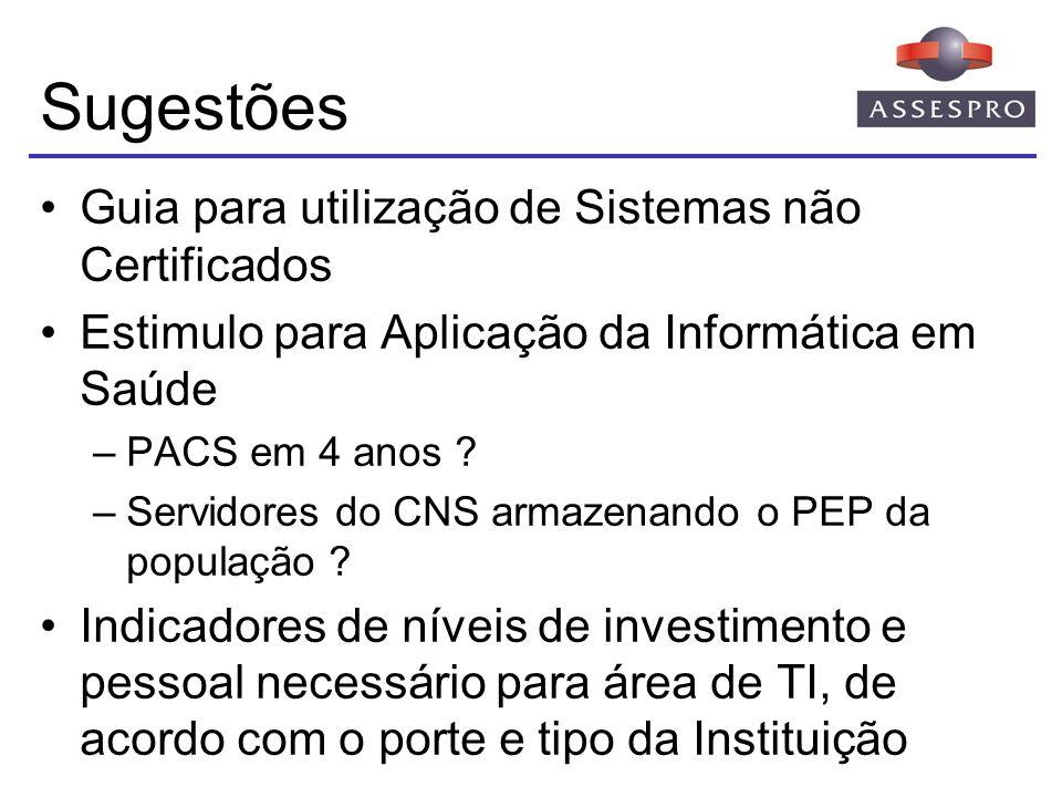 Sugestões Guia para utilização de Sistemas não Certificados Estimulo para Aplicação da Informática em Saúde –PACS em 4 anos ? –Servidores do CNS armaz