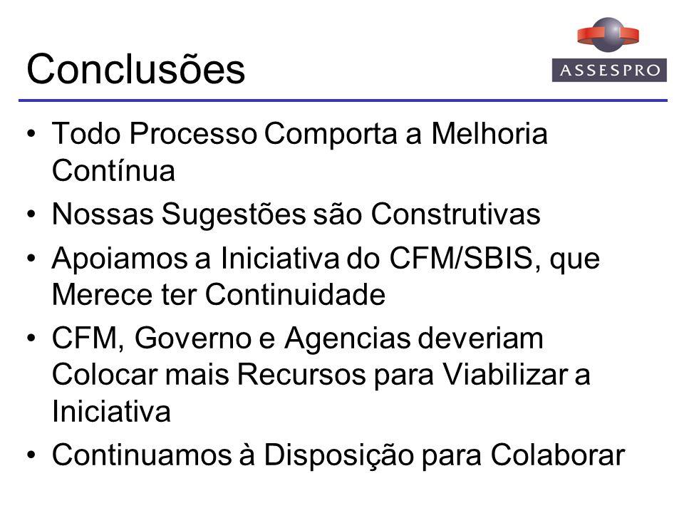 Conclusões Todo Processo Comporta a Melhoria Contínua Nossas Sugestões são Construtivas Apoiamos a Iniciativa do CFM/SBIS, que Merece ter Continuidade
