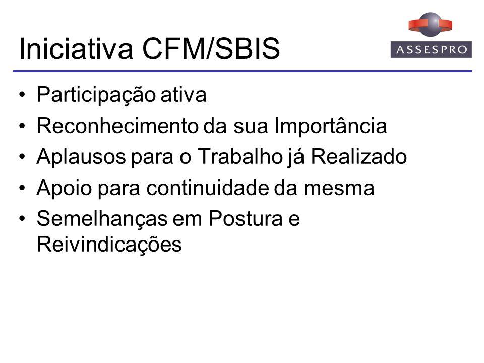 Iniciativa CFM/SBIS Participação ativa Reconhecimento da sua Importância Aplausos para o Trabalho já Realizado Apoio para continuidade da mesma Semelh