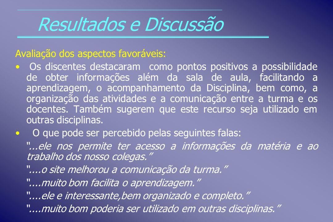 Avaliação dos aspectos favoráveis: Os discentes destacaram como pontos positivos a possibilidade de obter informações além da sala de aula, facilitand