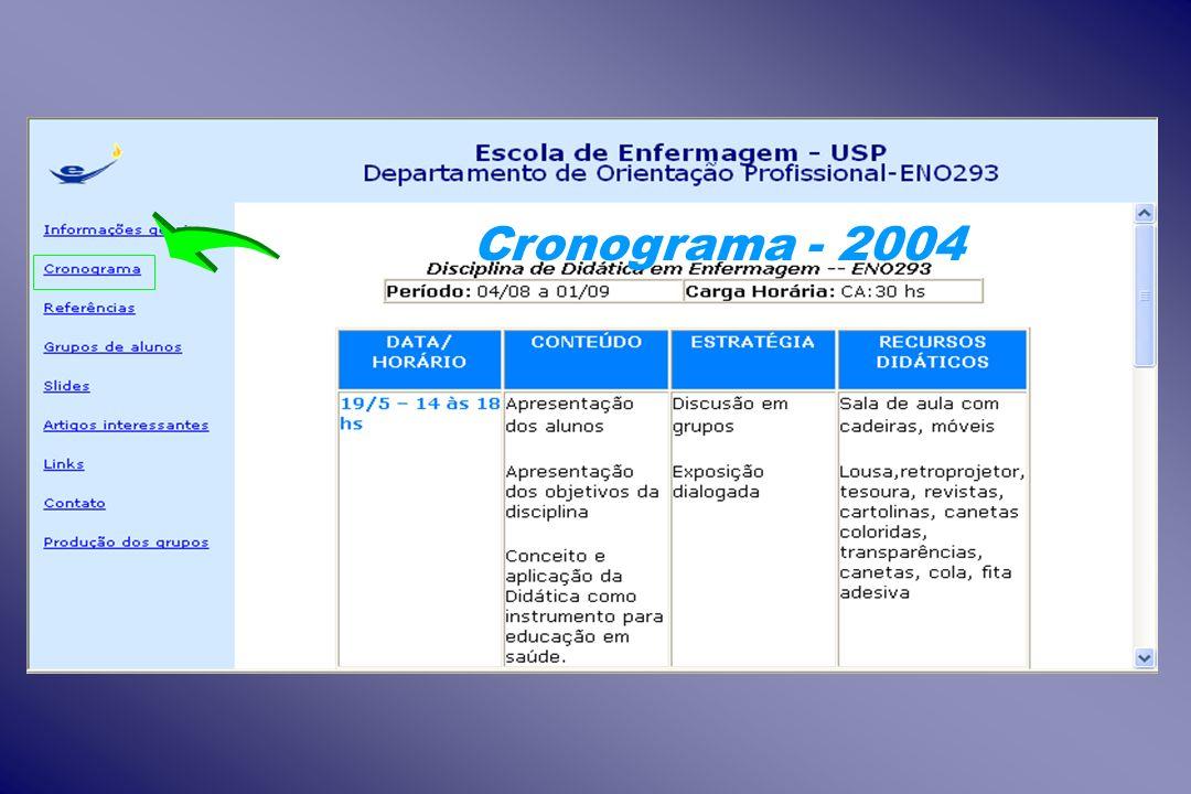 Cronograma - 2004