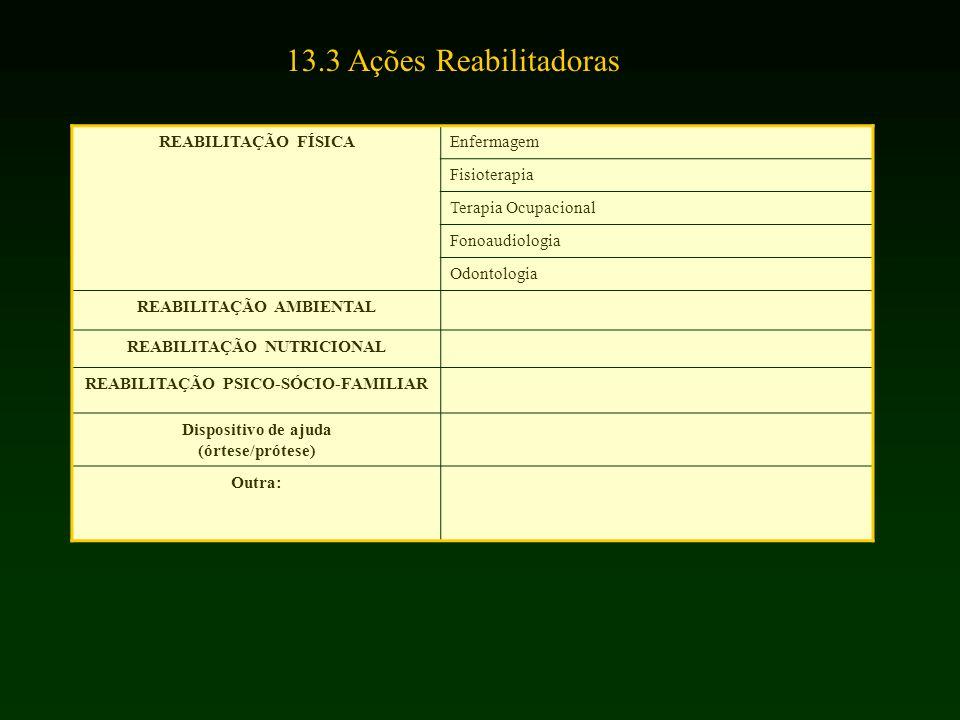 REABILITAÇÃO FÍSICAEnfermagem Fisioterapia Terapia Ocupacional Fonoaudiologia Odontologia REABILITAÇÃO AMBIENTAL REABILITAÇÃO NUTRICIONAL REABILITAÇÃO PSICO-SÓCIO-FAMILIAR Dispositivo de ajuda (órtese/prótese) Outra: 13.3 Ações Reabilitadoras