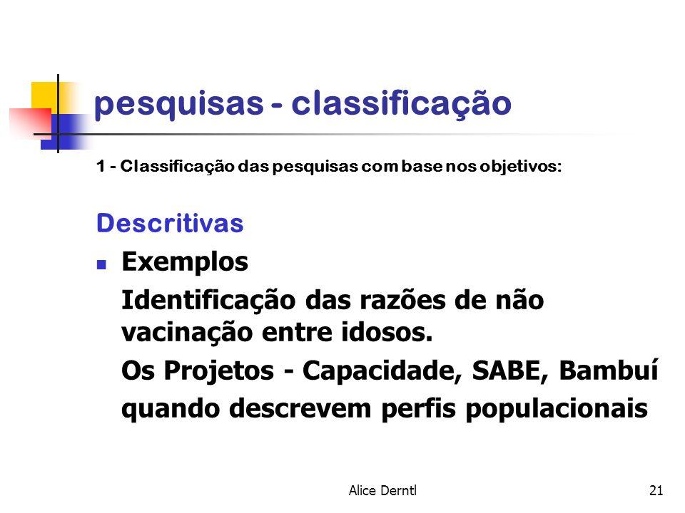 Alice Derntl21 pesquisas - classificação 1 - Classificação das pesquisas com base nos objetivos: Descritivas Exemplos Identificação das razões de não