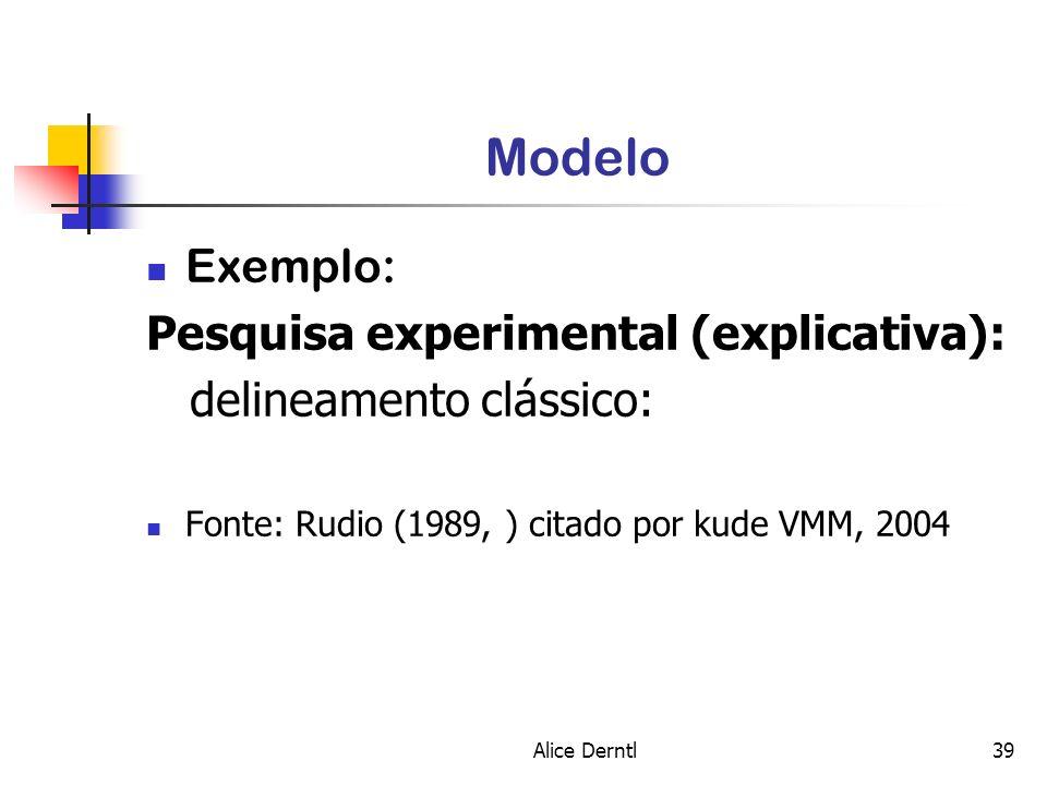 Alice Derntl39 Modelo Exemplo: Pesquisa experimental (explicativa): delineamento clássico: Fonte: Rudio (1989, ) citado por kude VMM, 2004