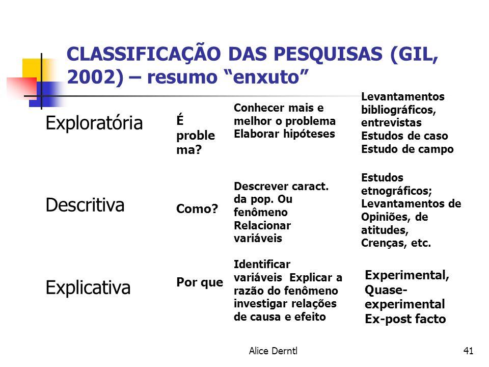 Alice Derntl41 CLASSIFICAÇÃO DAS PESQUISAS (GIL, 2002) – resumo enxuto Exploratória Descritiva Explicativa É proble ma? Como? Por que Conhecer mais e