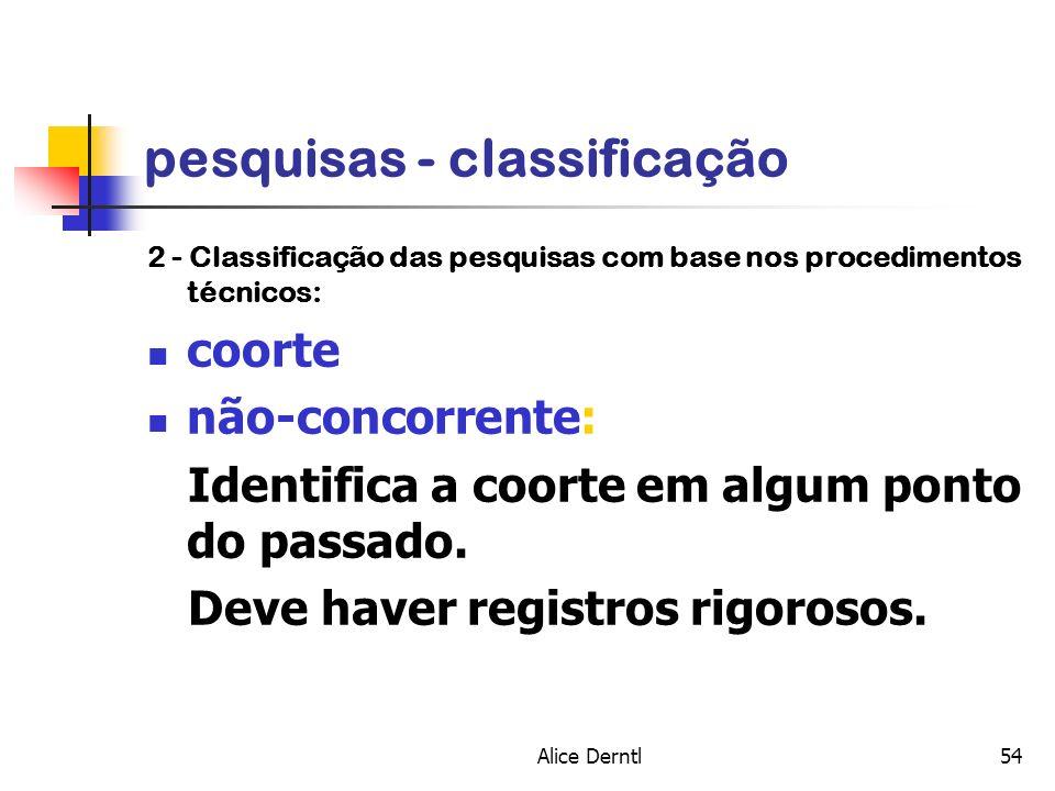 Alice Derntl54 pesquisas - classificação 2 - Classificação das pesquisas com base nos procedimentos técnicos: coorte não-concorrente: Identifica a coo