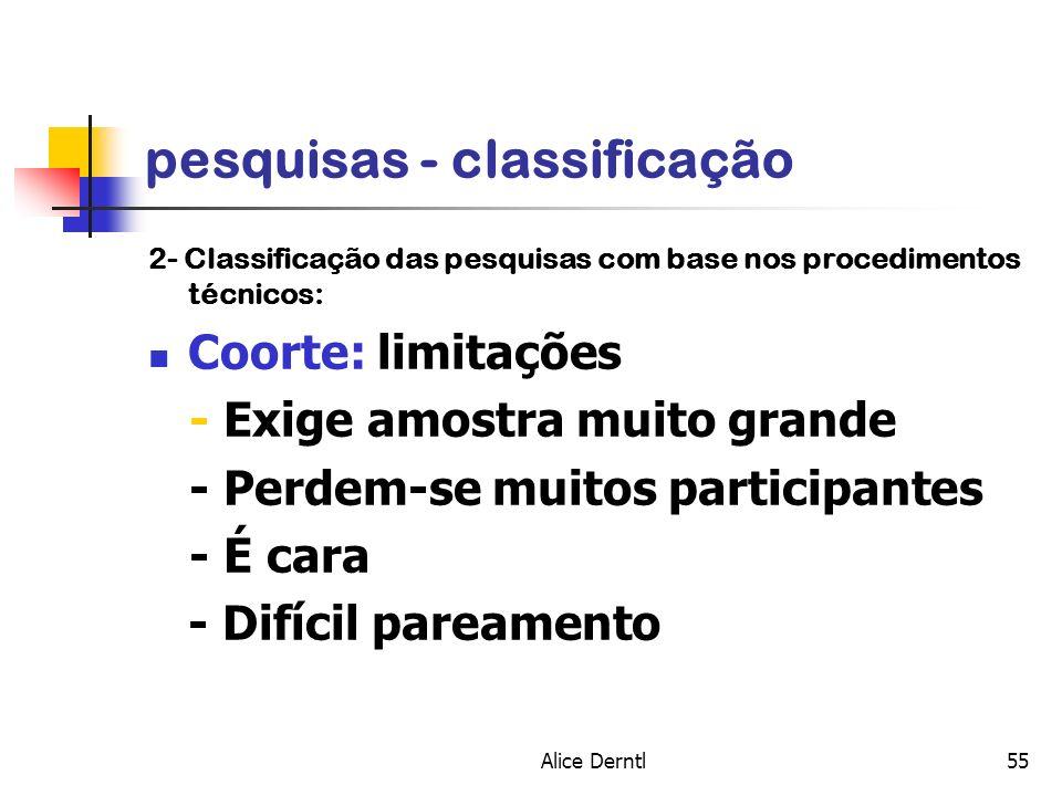 Alice Derntl55 pesquisas - classificação 2- Classificação das pesquisas com base nos procedimentos técnicos: Coorte: limitações - Exige amostra muito