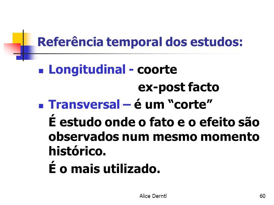 Alice Derntl60 Referência temporal dos estudos: Longitudinal - coorte ex-post facto Transversal – é um corte É estudo onde o fato e o efeito são obser