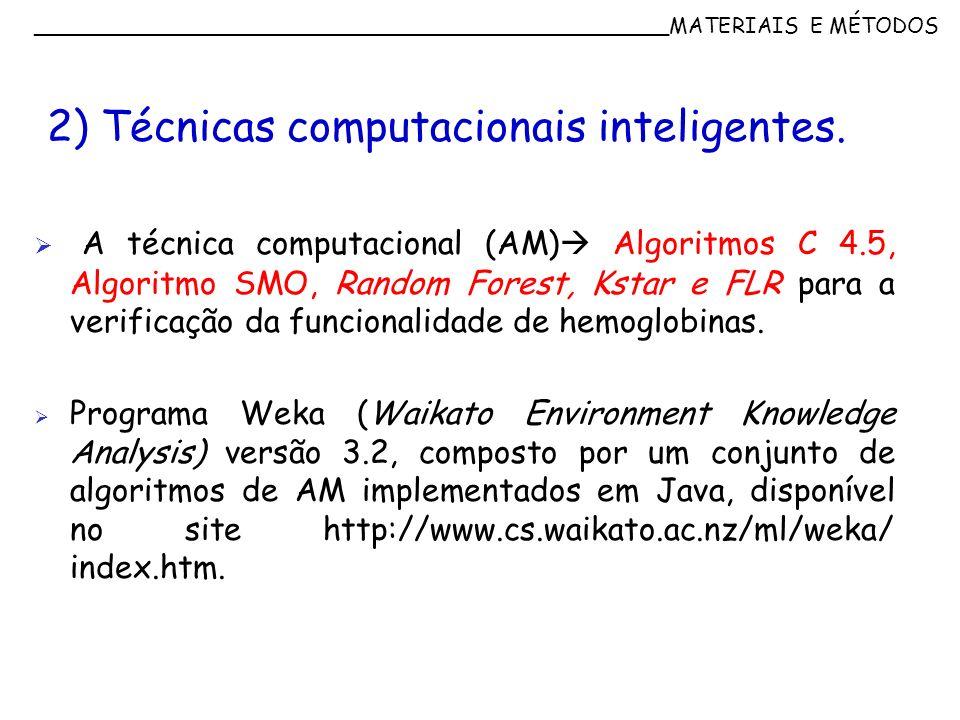 2) Técnicas computacionais inteligentes. A técnica computacional (AM) Algoritmos C 4.5, Algoritmo SMO, Random Forest, Kstar e FLR para a verificação d