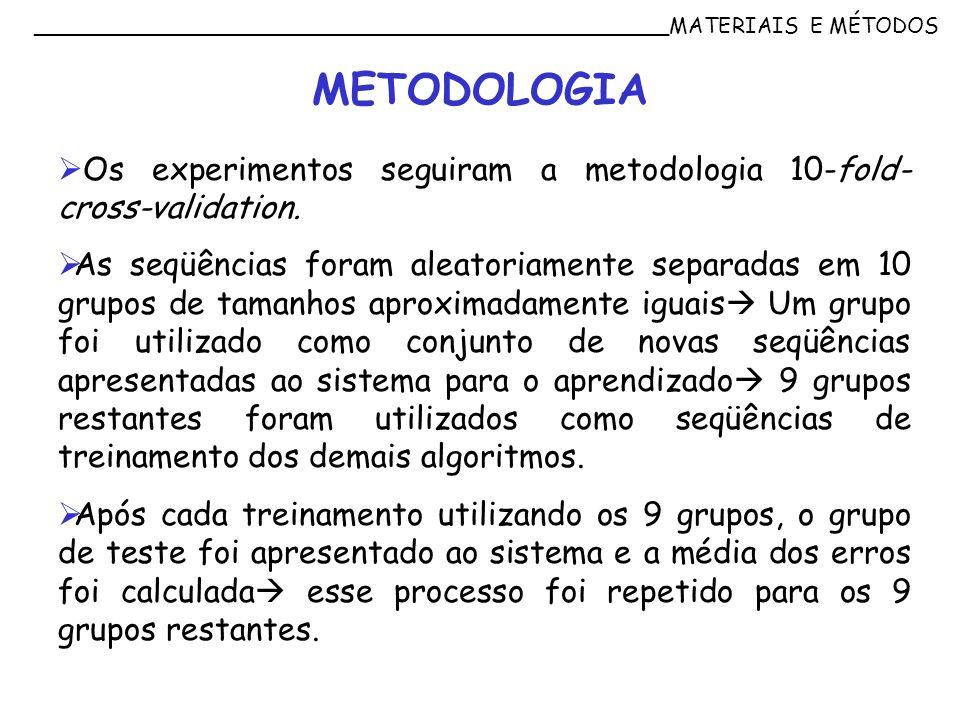 METODOLOGIA Os experimentos seguiram a metodologia 10-fold- cross-validation. As seqüências foram aleatoriamente separadas em 10 grupos de tamanhos ap