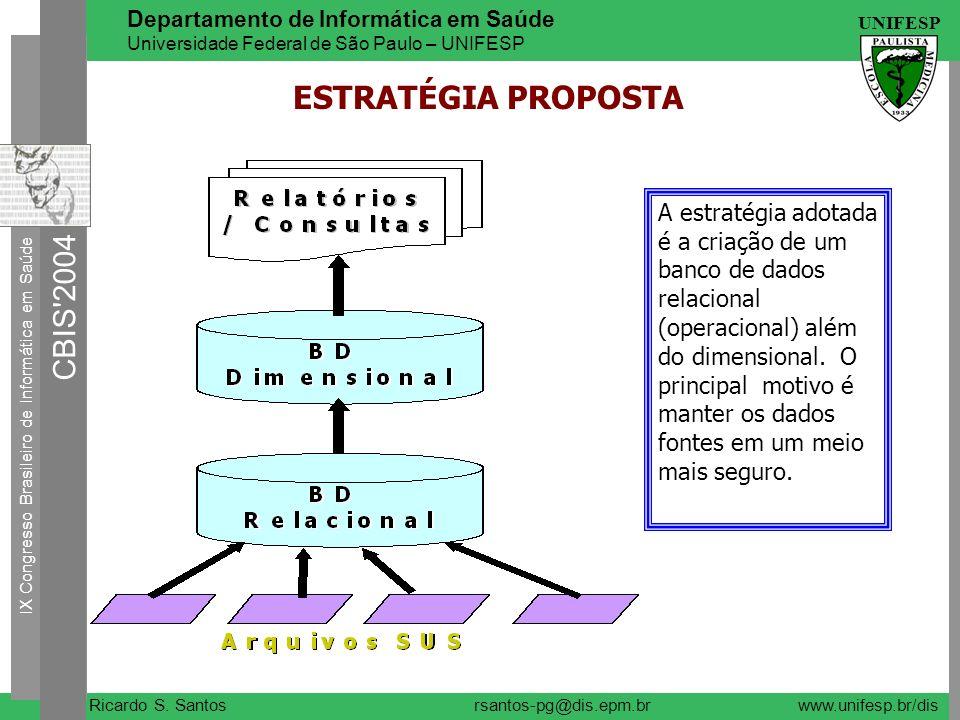 IX Congresso Brasileiro de Informática em Saúde CBIS 2004 UNIFESP Ricardo S.