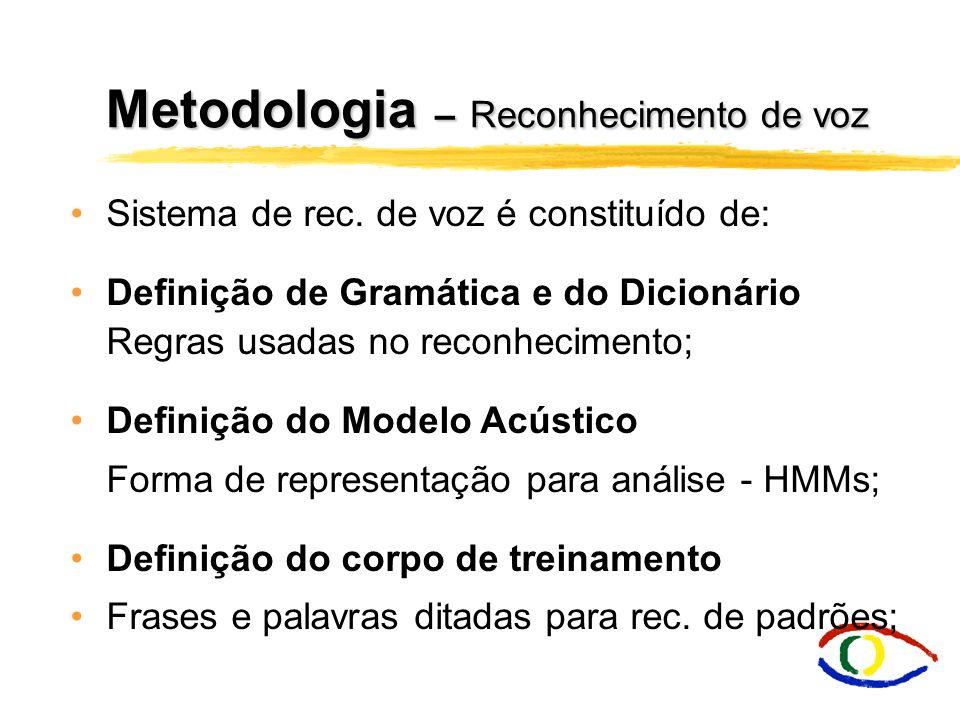 Metodologia – Reconhecimento de voz Sistema de rec. de voz é constituído de: Definição de Gramática e do Dicionário Regras usadas no reconhecimento; D