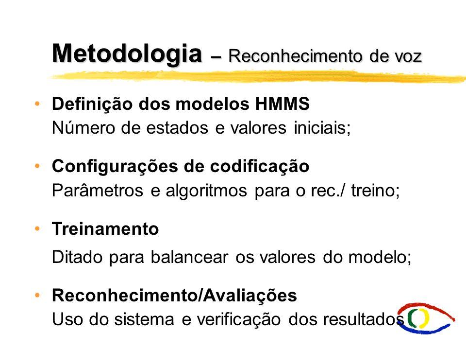Metodologia – Reconhecimento de voz Definição dos modelos HMMS Número de estados e valores iniciais; Configurações de codificação Parâmetros e algorit