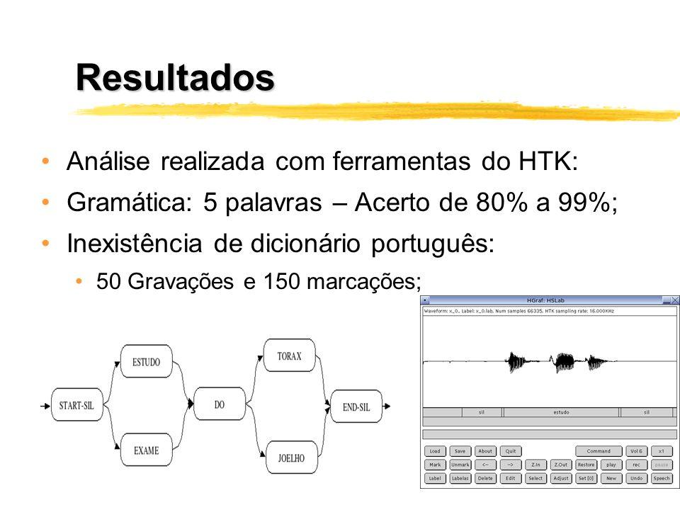 Resultados Análise realizada com ferramentas do HTK: Gramática: 5 palavras – Acerto de 80% a 99%; Inexistência de dicionário português: 50 Gravações e