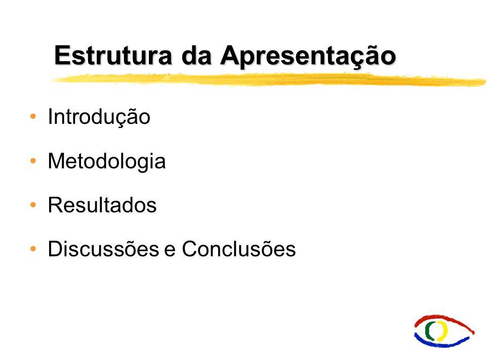 Estrutura da Apresentação Introdução Metodologia Resultados Discussões e Conclusões